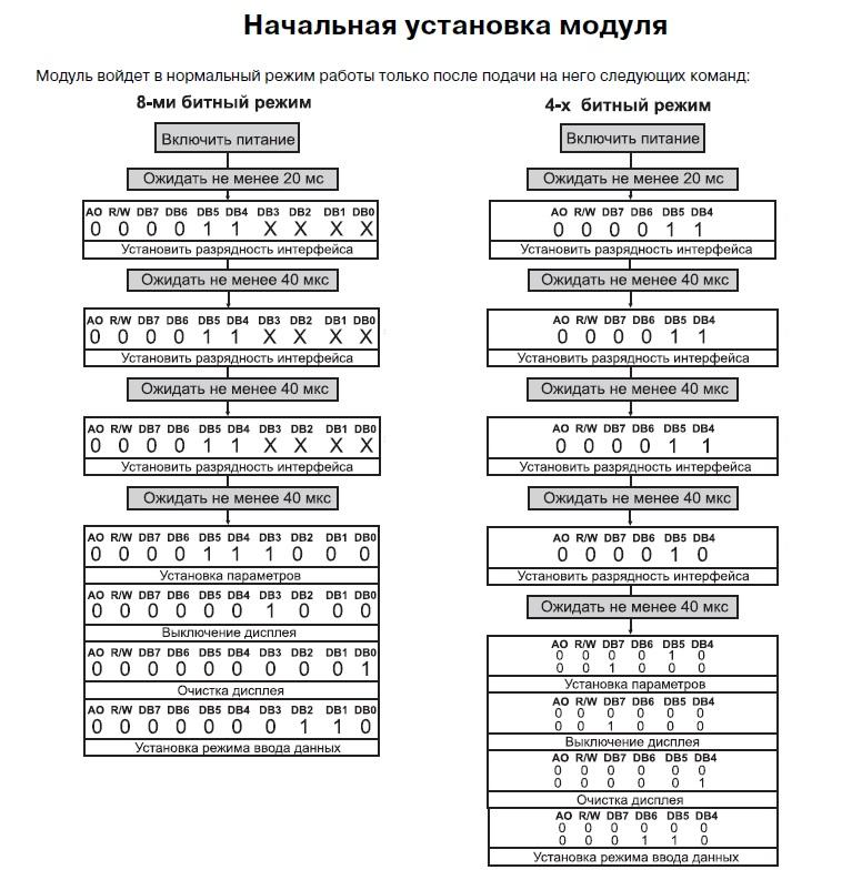 hd44780_init